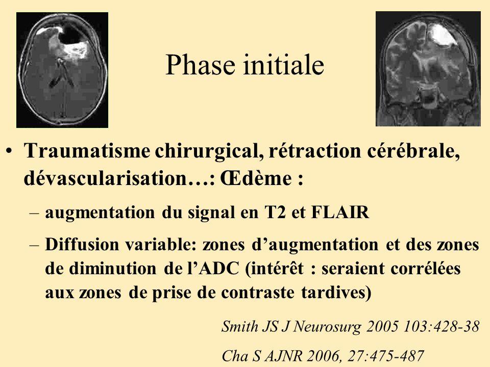 Phase initiale Traumatisme chirurgical, rétraction cérébrale, dévascularisation…: Œdème : –augmentation du signal en T2 et FLAIR –Diffusion variable: