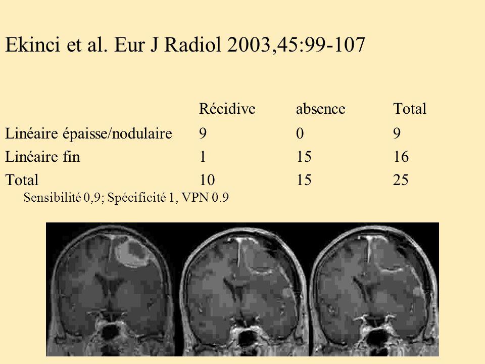 Ekinci et al. Eur J Radiol 2003,45:99-107 RécidiveabsenceTotal Linéaire épaisse/nodulaire909 Linéaire fin11516 Total101525 Sensibilité 0,9; Spécificit