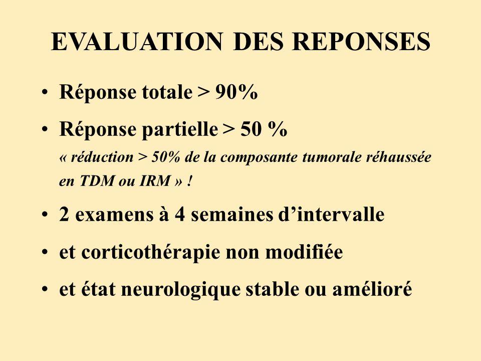 EVALUATION DES REPONSES Réponse totale > 90% Réponse partielle > 50 % « réduction > 50% de la composante tumorale réhaussée en TDM ou IRM » ! 2 examen