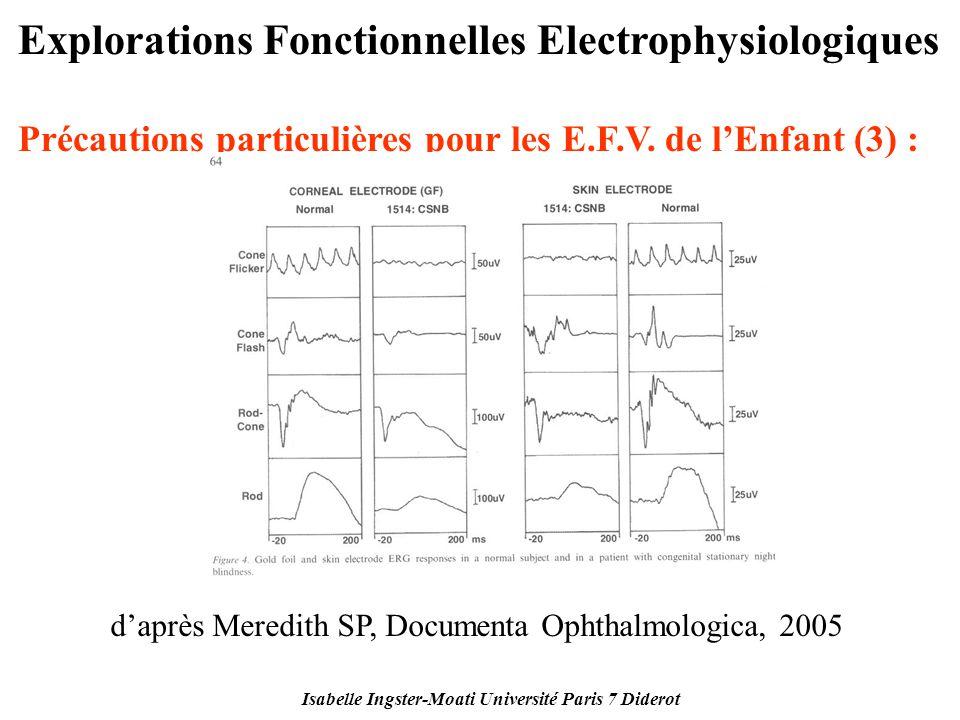 Isabelle Ingster-Moati Université Paris 7 Diderot Explorations Fonctionnelles Electrophysiologiques Précautions particulières pour les E.F.V. de lEnfa