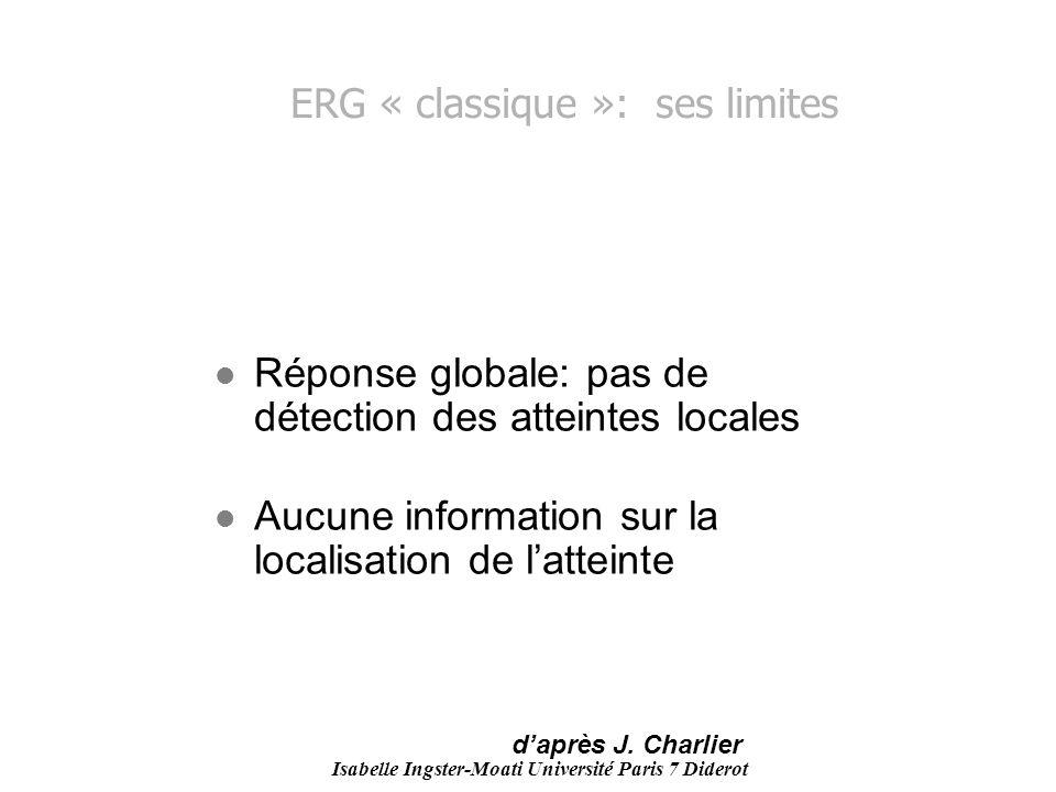 Isabelle Ingster-Moati Université Paris 7 Diderot ERG « classique »: ses limites Réponse globale: pas de détection des atteintes locales Aucune inform