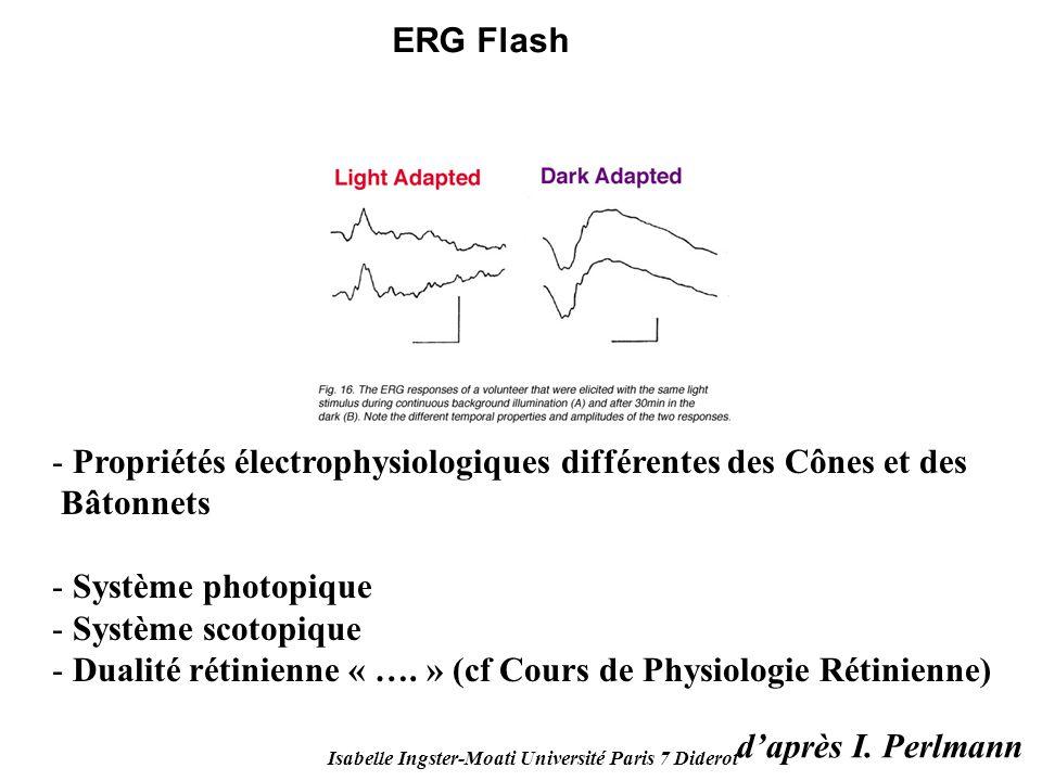 Isabelle Ingster-Moati Université Paris 7 Diderot daprès I. Perlmann - Propriétés électrophysiologiques différentes des Cônes et des Bâtonnets - Systè