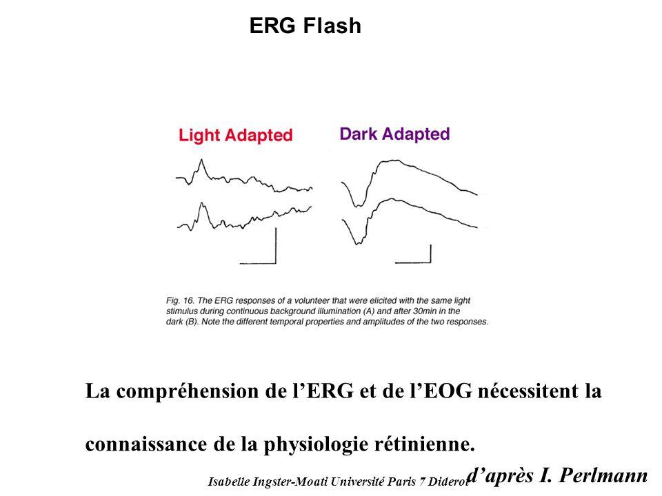 Isabelle Ingster-Moati Université Paris 7 Diderot daprès I. Perlmann La compréhension de lERG et de lEOG nécessitent la connaissance de la physiologie