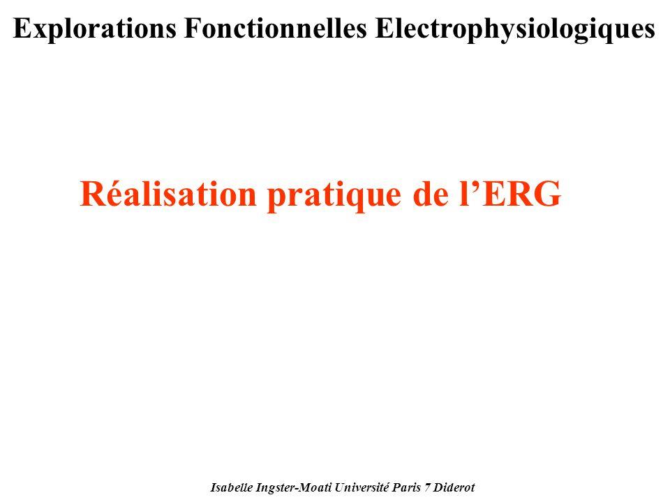 Isabelle Ingster-Moati Université Paris 7 Diderot Explorations Fonctionnelles Electrophysiologiques Réalisation pratique de lERG
