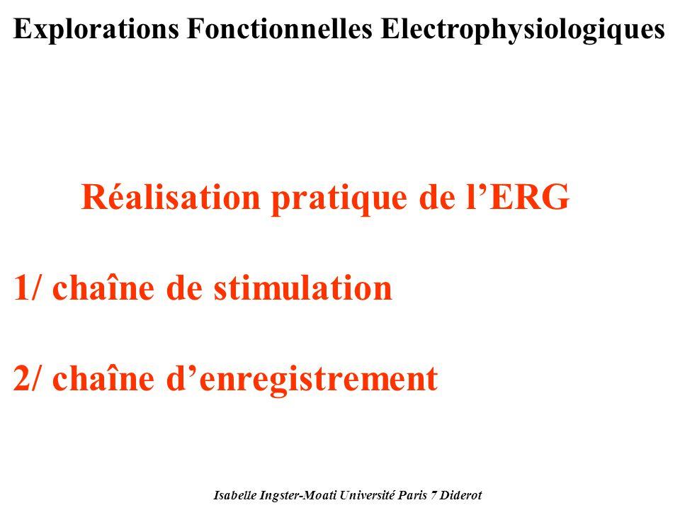 Isabelle Ingster-Moati Université Paris 7 Diderot Explorations Fonctionnelles Electrophysiologiques Réalisation pratique de lERG 1/ chaîne de stimulat