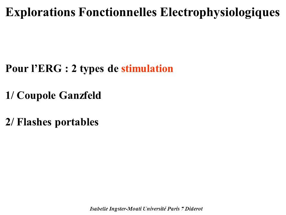 Isabelle Ingster-Moati Université Paris 7 Diderot Explorations Fonctionnelles Electrophysiologiques Pour lERG : 2 types de stimulation 1/ Coupole Ganz