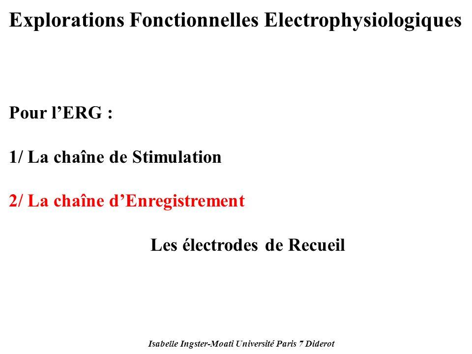Isabelle Ingster-Moati Université Paris 7 Diderot Explorations Fonctionnelles Electrophysiologiques Pour lERG : 1/ La chaîne de Stimulation 2/ La chaî