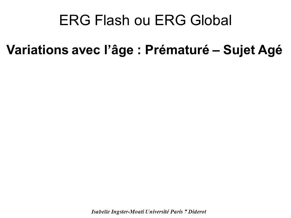 Isabelle Ingster-Moati Université Paris 7 Diderot ERG Flash ou ERG Global Variations avec lâge : Prématuré – Sujet Agé
