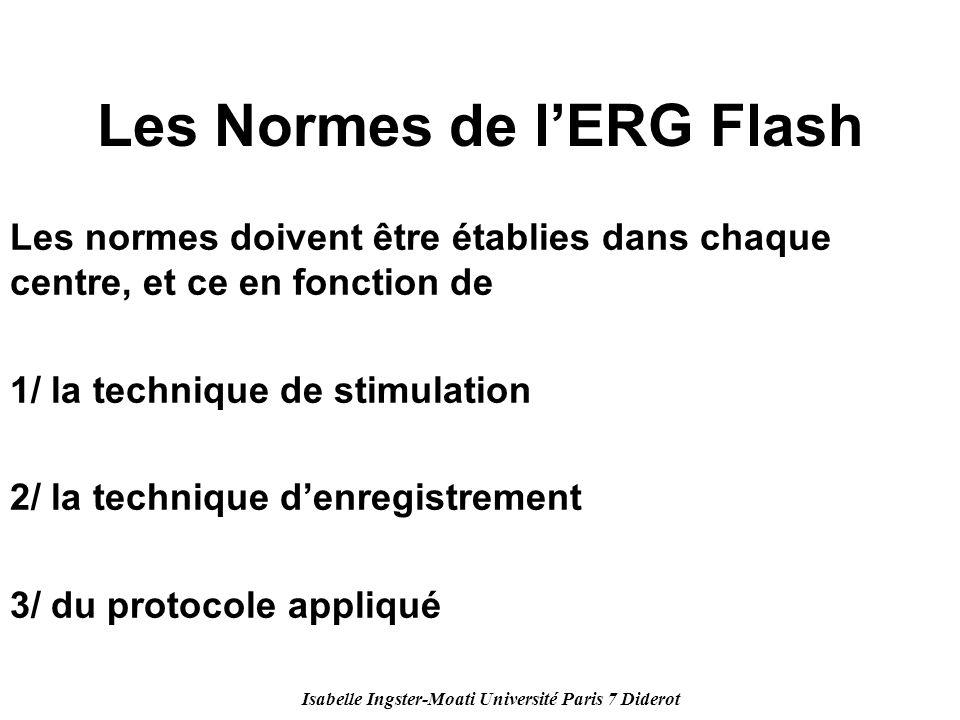 Isabelle Ingster-Moati Université Paris 7 Diderot Les Normes de lERG Flash Les normes doivent être établies dans chaque centre, et ce en fonction de 1