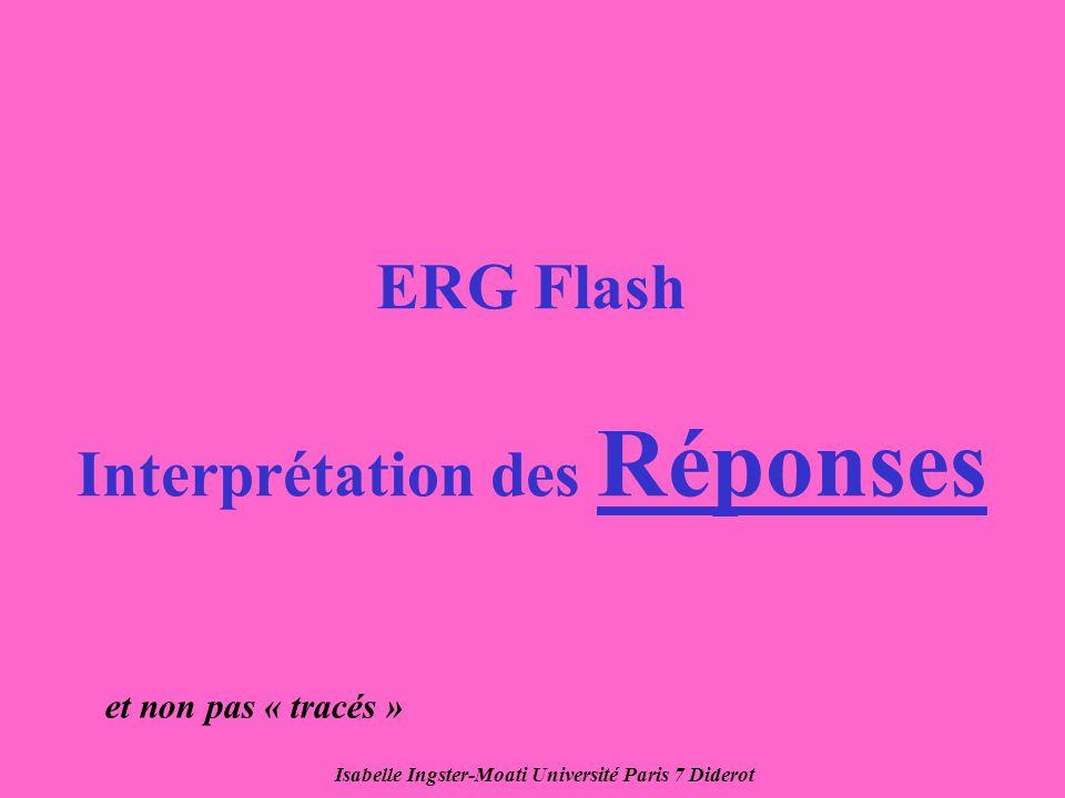 Isabelle Ingster-Moati Université Paris 7 Diderot ERG Flash Interprétation des Réponses et non pas « tracés »