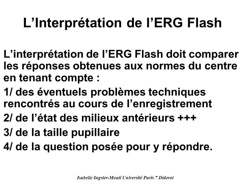 Isabelle Ingster-Moati Université Paris 7 Diderot LInterprétation de lERG Flash Linterprétation de lERG Flash doit comparer les réponses obtenues aux