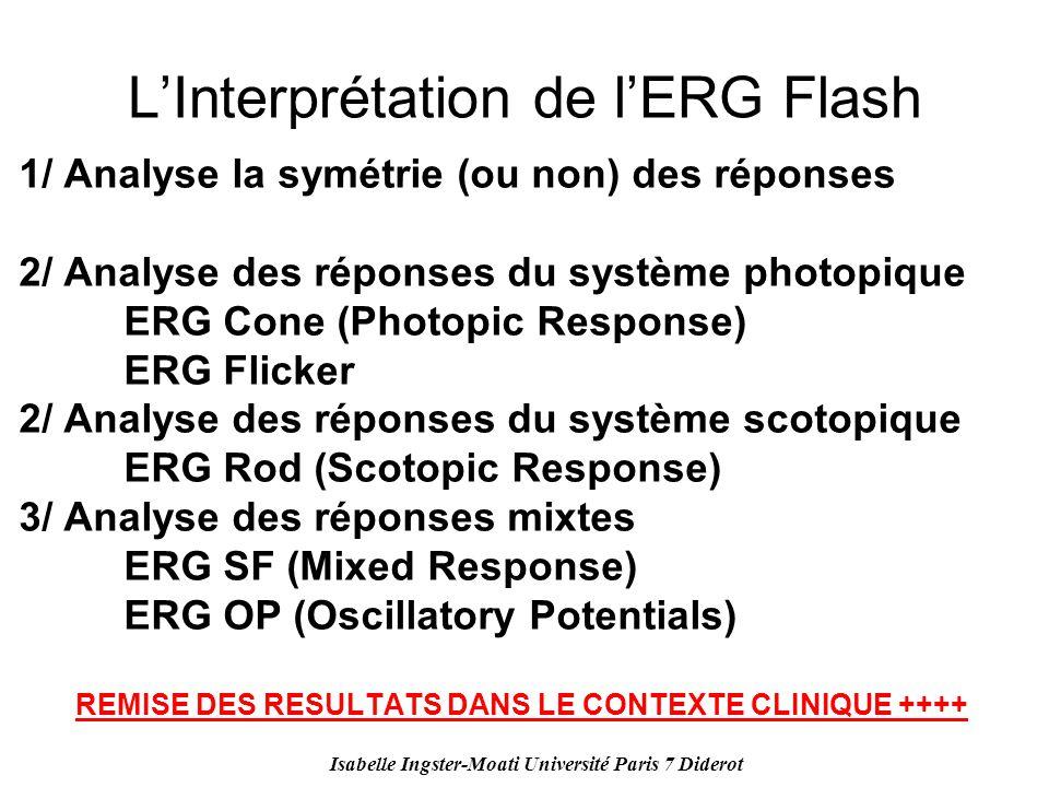 Isabelle Ingster-Moati Université Paris 7 Diderot LInterprétation de lERG Flash 1/ Analyse la symétrie (ou non) des réponses 2/ Analyse des réponses d