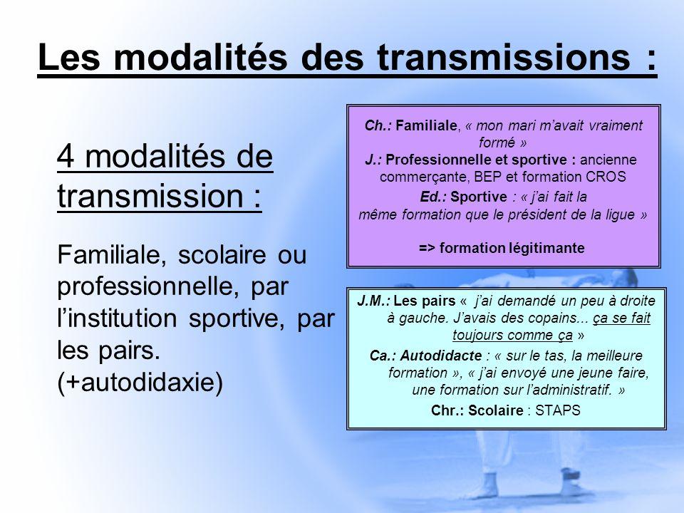 Les modalités des transmissions : 4 modalités de transmission : Familiale, scolaire ou professionnelle, par linstitution sportive, par les pairs.