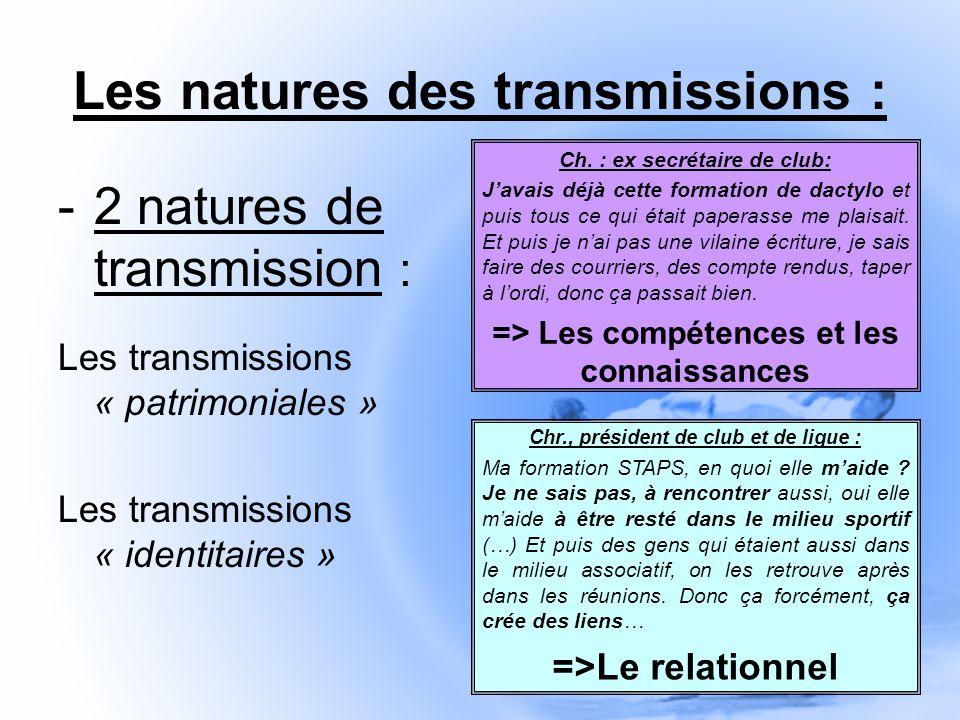 Les natures des transmissions : -2 natures de transmission : Les transmissions « patrimoniales » Les transmissions « identitaires » Chr., président de club et de ligue : Ma formation STAPS, en quoi elle maide .