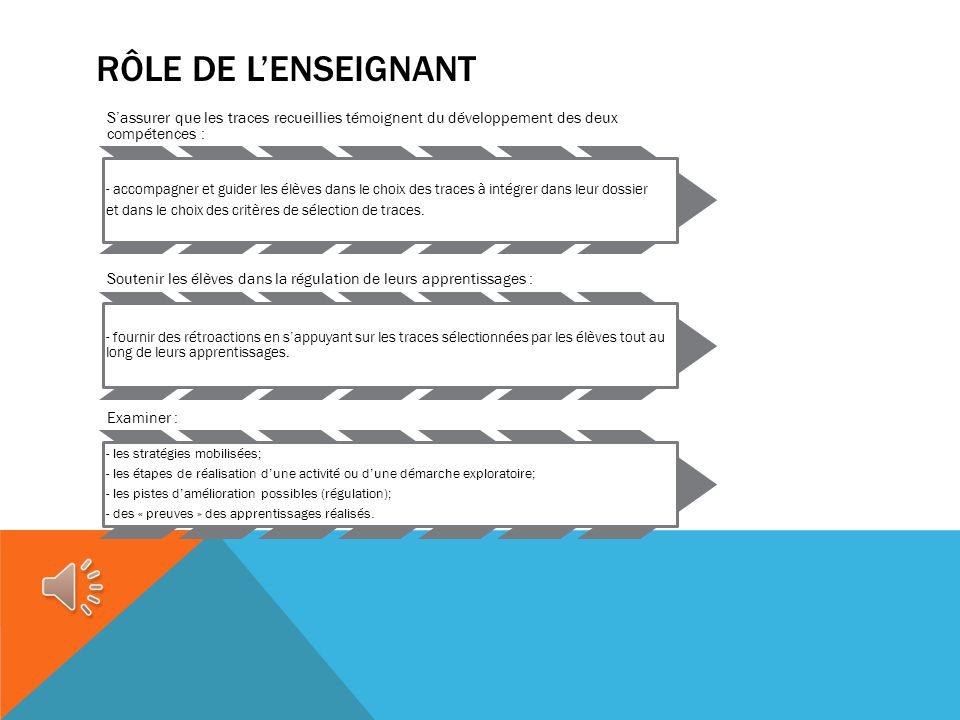 RÔLE DE LÉLÈVE Sengager pleinement dans sa démarche dapprentissage et dévaluation et… - commenter ses productions et ses apprentissages; - analyser sa démarche dapprentissage; - réguler sa démarche; - collaborer à la sélection de traces pertinentes.