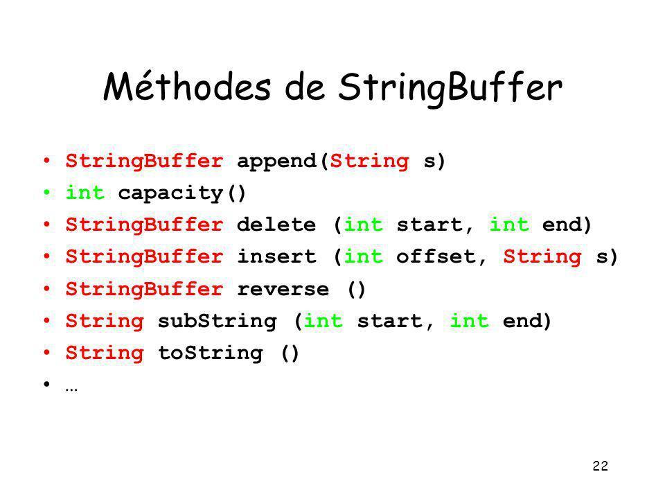 22 Méthodes de StringBuffer StringBuffer append(String s) int capacity() StringBuffer delete (int start, int end) StringBuffer insert (int offset, Str