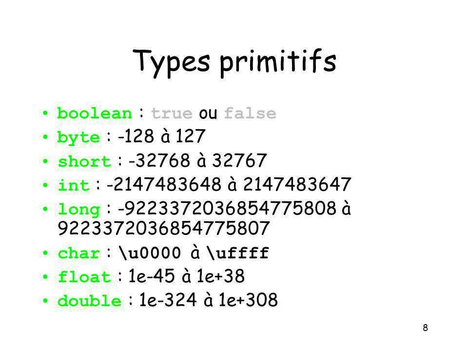 9 Les tableaux Semblable au C++ Par exemple int numero[] = new int[3]; L indexation commence à 0 Création implicite d une classe Accès à la longueur par le champ length noms.length ; Tableaux multidimensionnels –int[][][] a = new int[l][m][n];