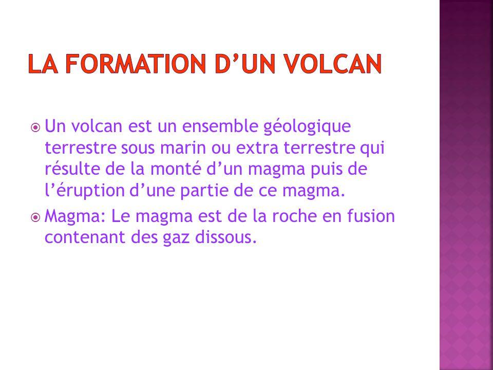 Un volcan est un ensemble géologique terrestre sous marin ou extra terrestre qui résulte de la monté dun magma puis de léruption dune partie de ce magma.