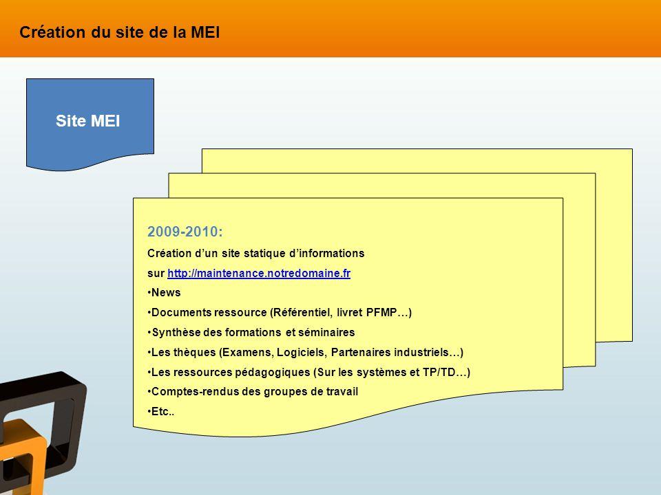 2010-2011: Création dun Portail commun à tous les lycées sur http://eval.ac-strasbourg.fr/meihttp://eval.ac-strasbourg.fr/mei Présentation de la méthode dévaluation par compétences Développement dune grille Eval Planning pour MEI Développement dune grille Eval Planning pour CSI Développement dune grille Eval Planning pour CIP Mises à jour régulières à la demande de V1.00 à V1.06 sur 2011 et 2012 Nous sommes en V2 depuis le 12-01-2013 Documentation complète sous forme de Wébinaires en ligne sur le portail Création du Portail de suivi de lévaluation par compétences Portail Dévaluation