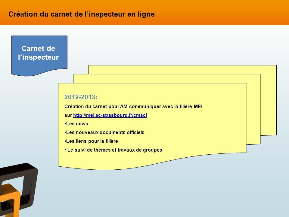 2012-2013: Création du carnet pour AM communiquer avec la filière MEI sur http://mei.ac-strasbourg.fr/cmscihttp://mei.ac-strasbourg.fr/cmsci Les news