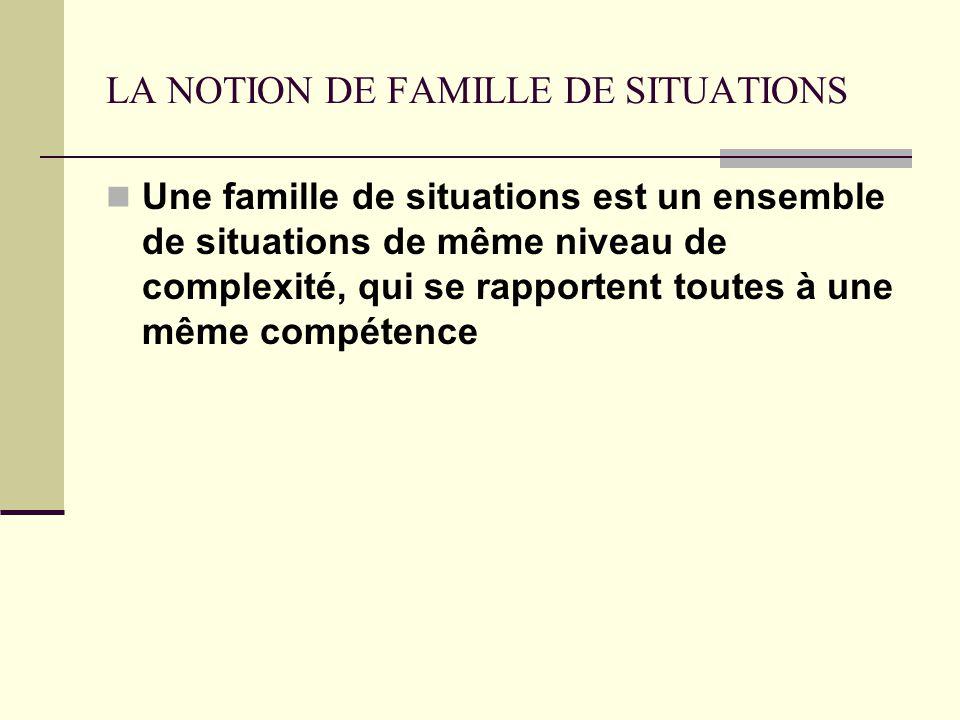 LA NOTION DE FAMILLE DE SITUATIONS Une famille de situations est un ensemble de situations de même niveau de complexité, qui se rapportent toutes à une même compétence