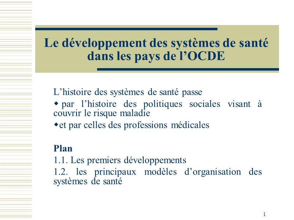 1 Le développement des systèmes de santé dans les pays de lOCDE Lhistoire des systèmes de santé passe par lhistoire des politiques sociales visant à couvrir le risque maladie et par celles des professions médicales Plan 1.1.