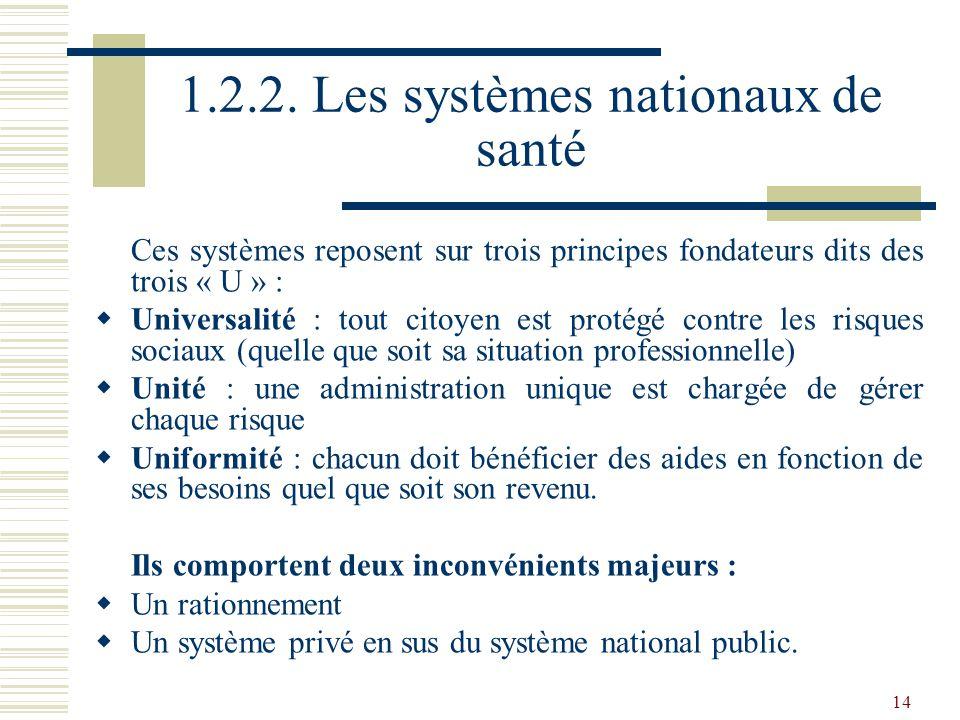 14 1.2.2. Les systèmes nationaux de santé Ces systèmes reposent sur trois principes fondateurs dits des trois « U » : Universalité : tout citoyen est