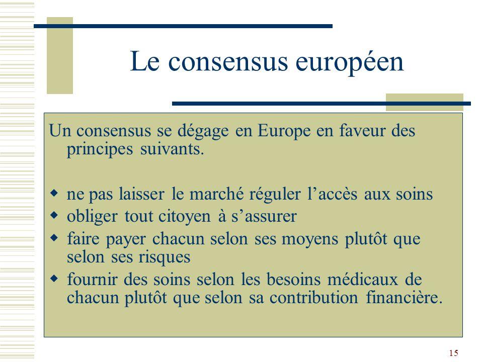 15 Le consensus européen Un consensus se dégage en Europe en faveur des principes suivants.