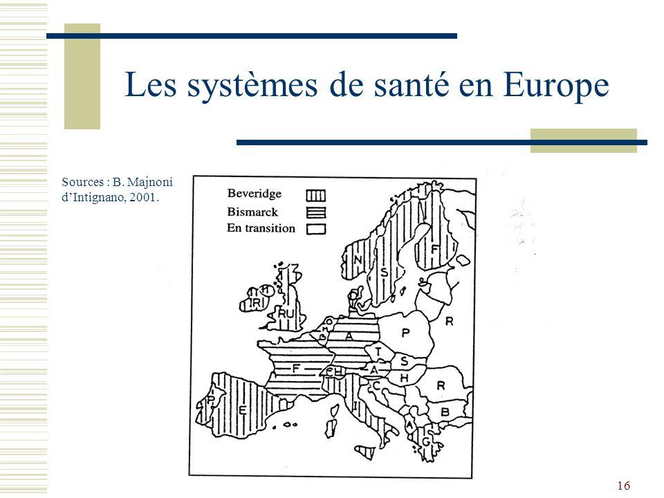 16 Les systèmes de santé en Europe Sources : B. Majnoni dIntignano, 2001.