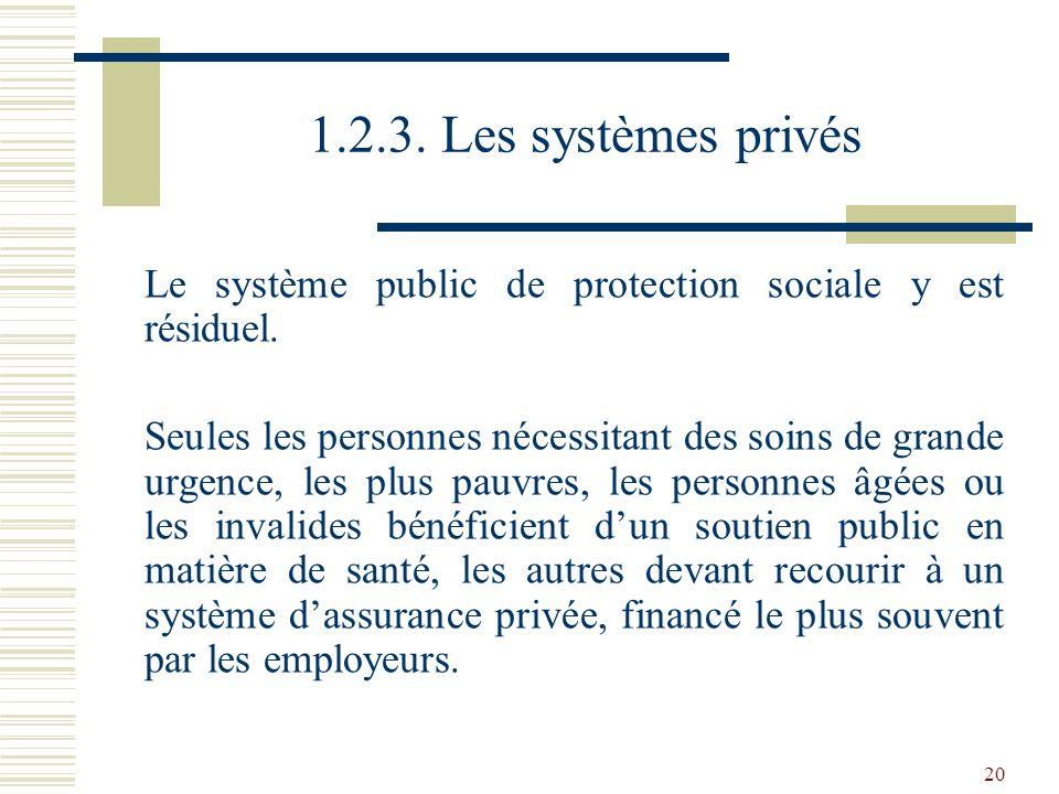 20 1.2.3. Les systèmes privés Le système public de protection sociale y est résiduel.