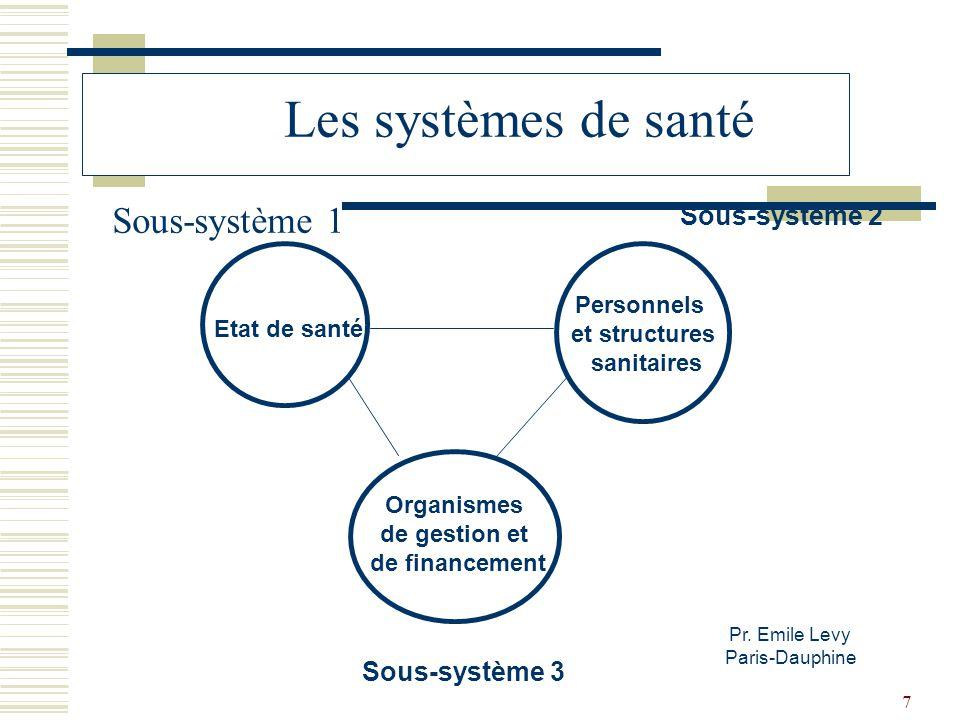 7 Les systèmes de santé Sous-système 1 Sous-système 2 Sous-système 3 Etat de santé Personnels et structures sanitaires Organismes de gestion et de financement Pr.