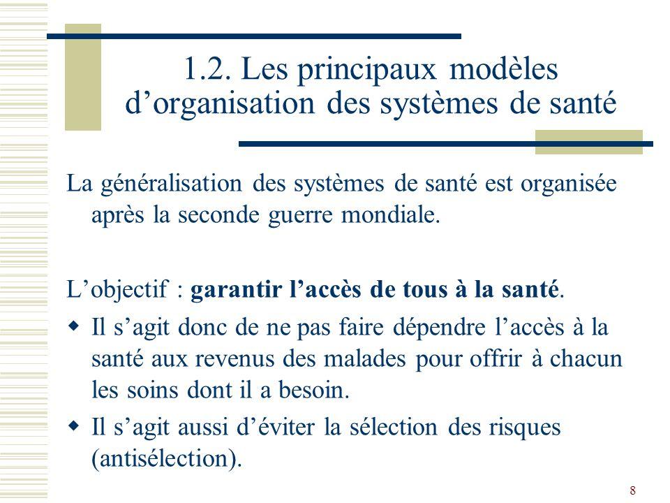 8 1.2. Les principaux modèles dorganisation des systèmes de santé La généralisation des systèmes de santé est organisée après la seconde guerre mondia