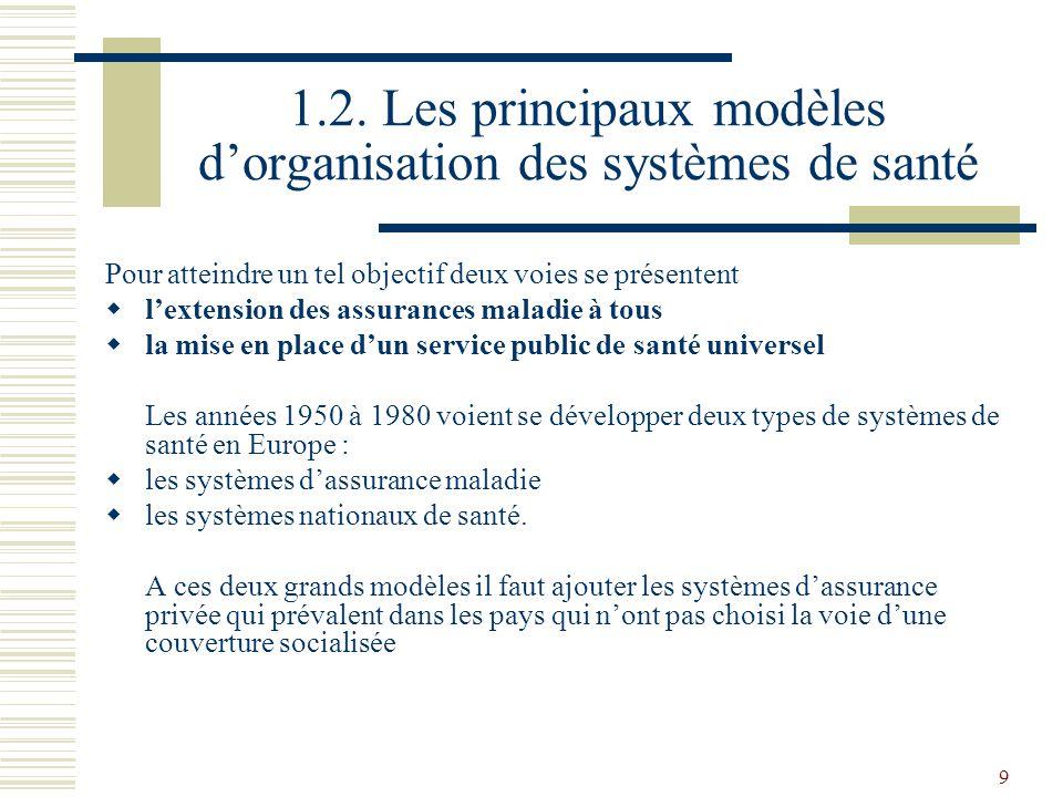 9 1.2. Les principaux modèles dorganisation des systèmes de santé Pour atteindre un tel objectif deux voies se présentent lextension des assurances ma