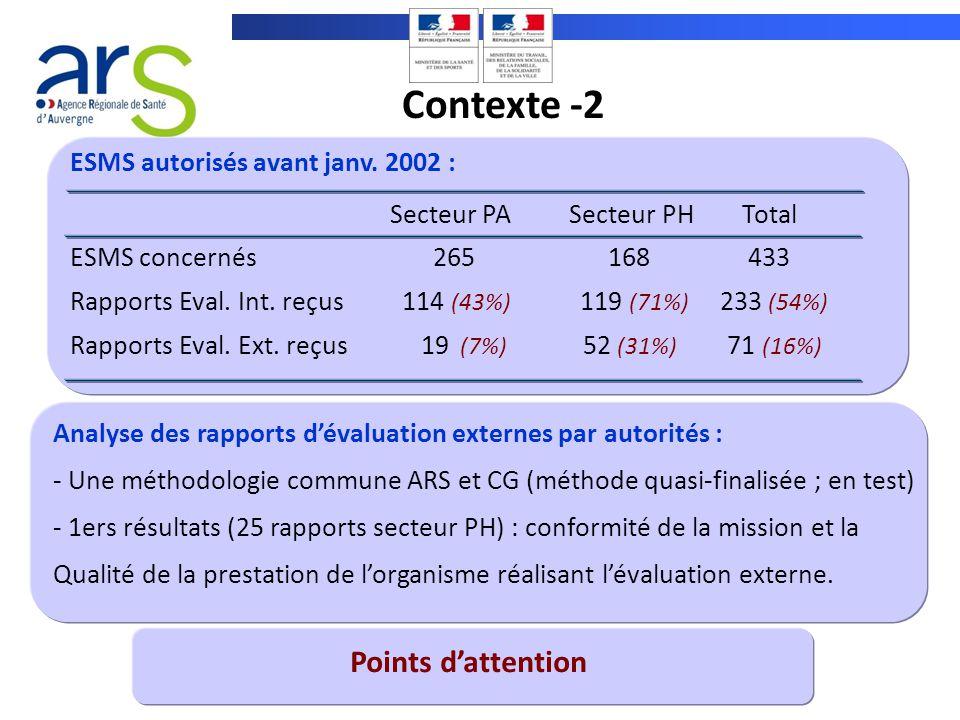 ESMS autorisés avant janv. 2002 : Secteur PA Secteur PHTotal ESMS concernés 265 168 433 Rapports Eval. Int. reçus 114 (43%) 119 (71%) 233 (54%) Rappor