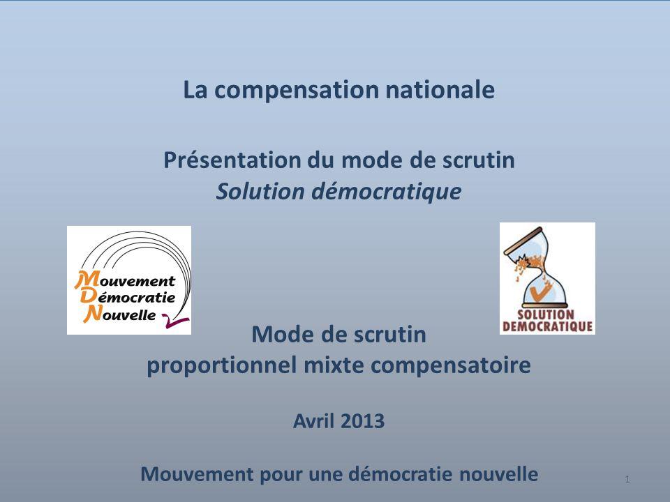 1 La compensation nationale Présentation du mode de scrutin Solution démocratique Mode de scrutin proportionnel mixte compensatoire Avril 2013 Mouvement pour une démocratie nouvelle