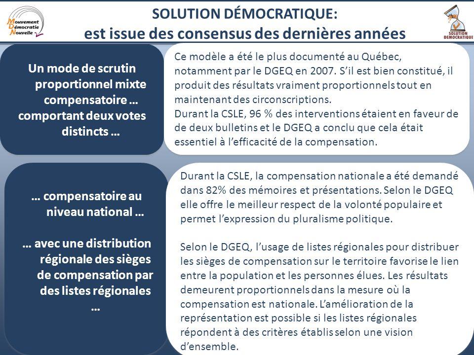 3 Un mode de scrutin proportionnel mixte compensatoire … comportant deux votes distincts … Un mode de scrutin proportionnel mixte compensatoire … comportant deux votes distincts … Ce modèle a été le plus documenté au Québec, notamment par le DGEQ en 2007.