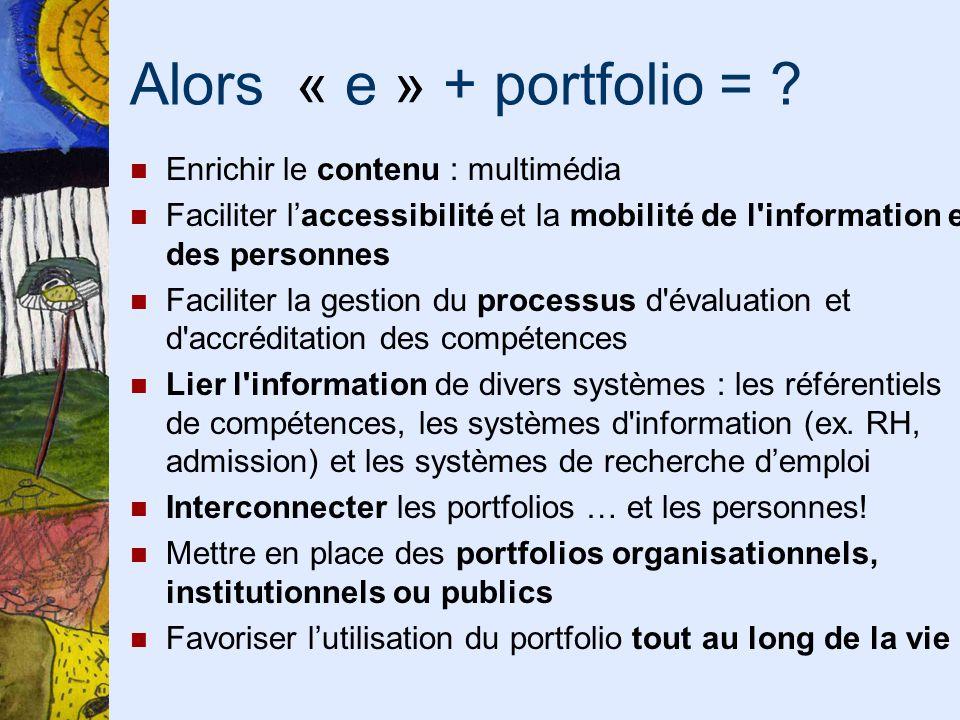 Alors « e » + portfolio = ? Enrichir le contenu : multimédia Faciliter laccessibilité et la mobilité de l'information et des personnes Faciliter la ge
