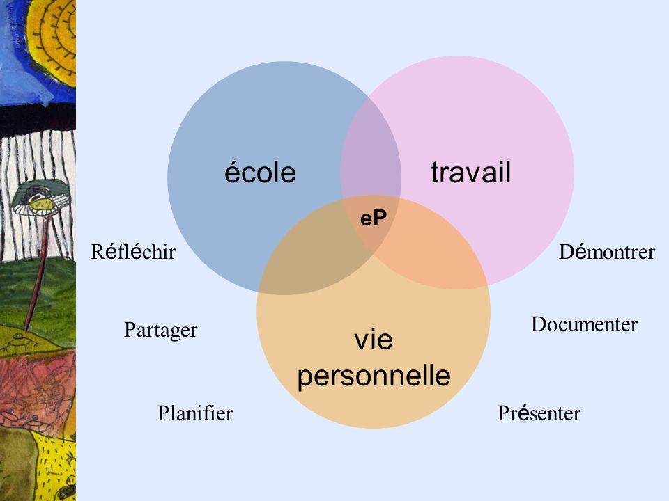 écoletravail vie personnelle R é fl é chir Planifier Documenter D é montrer Pr é senter Partager eP