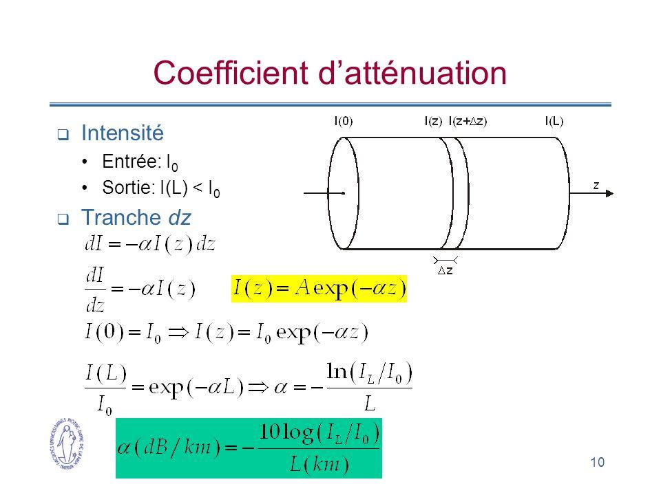 Coefficient datténuation Intensité Entrée: I 0 Sortie: I(L) < I 0 Tranche dz 10
