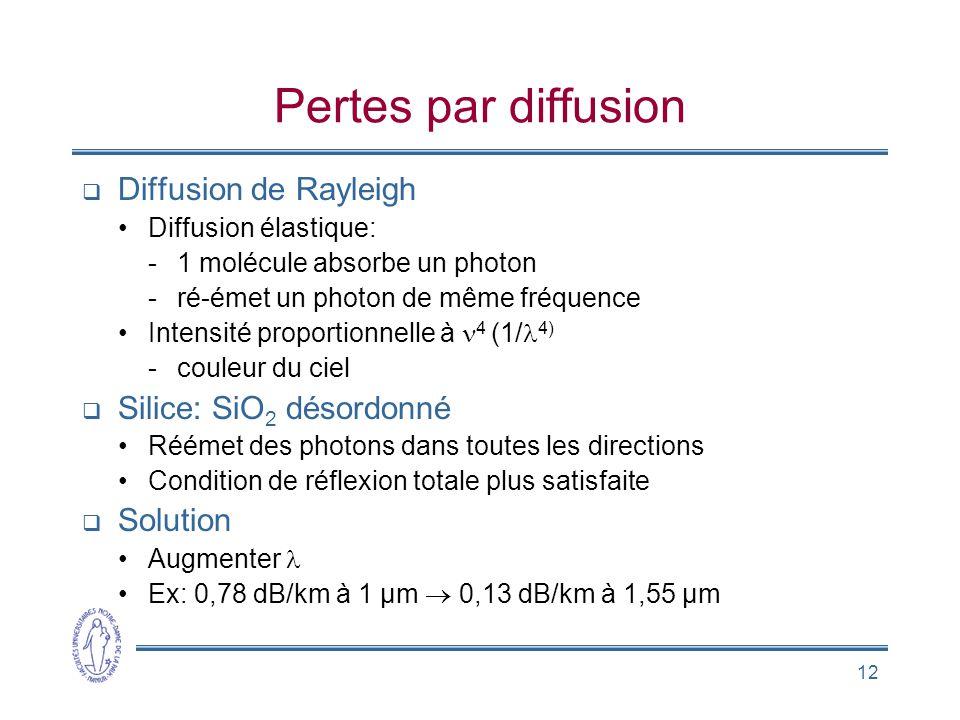 12 Pertes par diffusion Diffusion de Rayleigh Diffusion élastique: -1 molécule absorbe un photon -ré-émet un photon de même fréquence Intensité propor