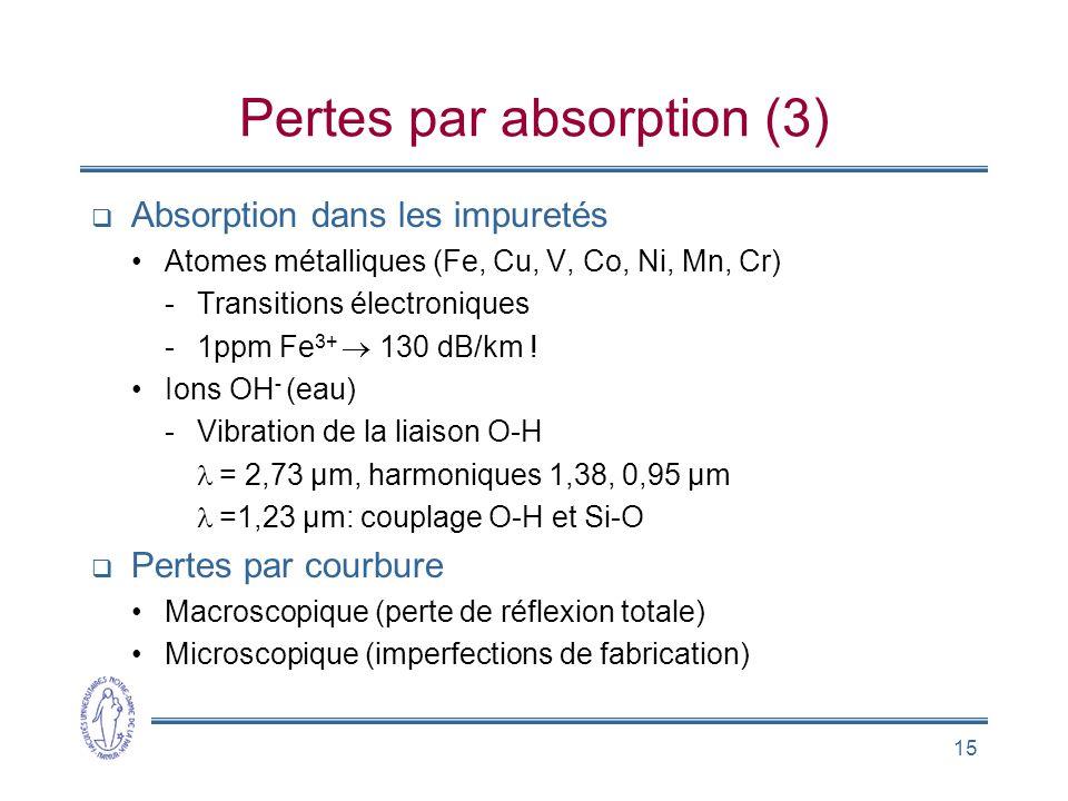 15 Pertes par absorption (3) Absorption dans les impuretés Atomes métalliques (Fe, Cu, V, Co, Ni, Mn, Cr) -Transitions électroniques -1ppm Fe 3+ 130 d