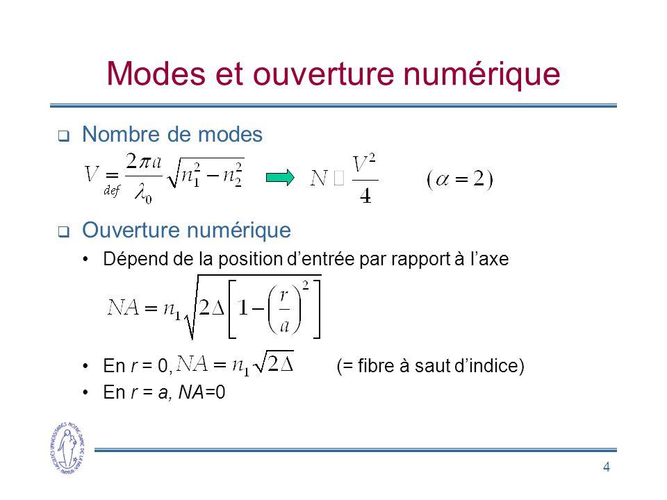 4 Modes et ouverture numérique Nombre de modes Ouverture numérique Dépend de la position dentrée par rapport à laxe En r = 0, (= fibre à saut dindice)
