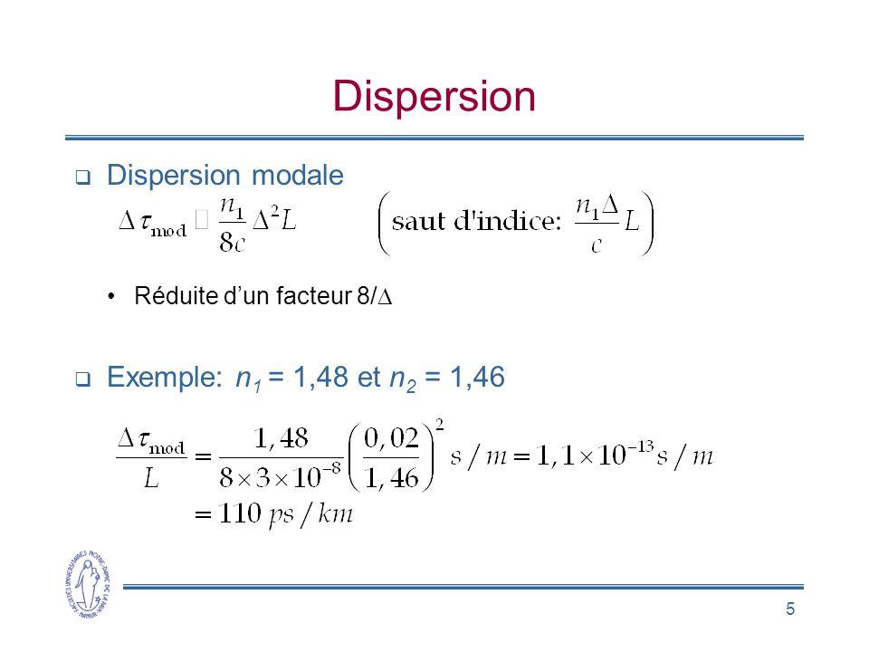 5 Dispersion Dispersion modale Réduite dun facteur 8/ Exemple: n 1 = 1,48 et n 2 = 1,46