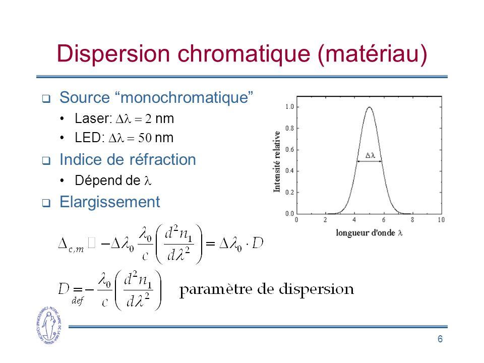 6 Dispersion chromatique (matériau) Source monochromatique Laser: nm LED: nm Indice de réfraction Dépend de Elargissement