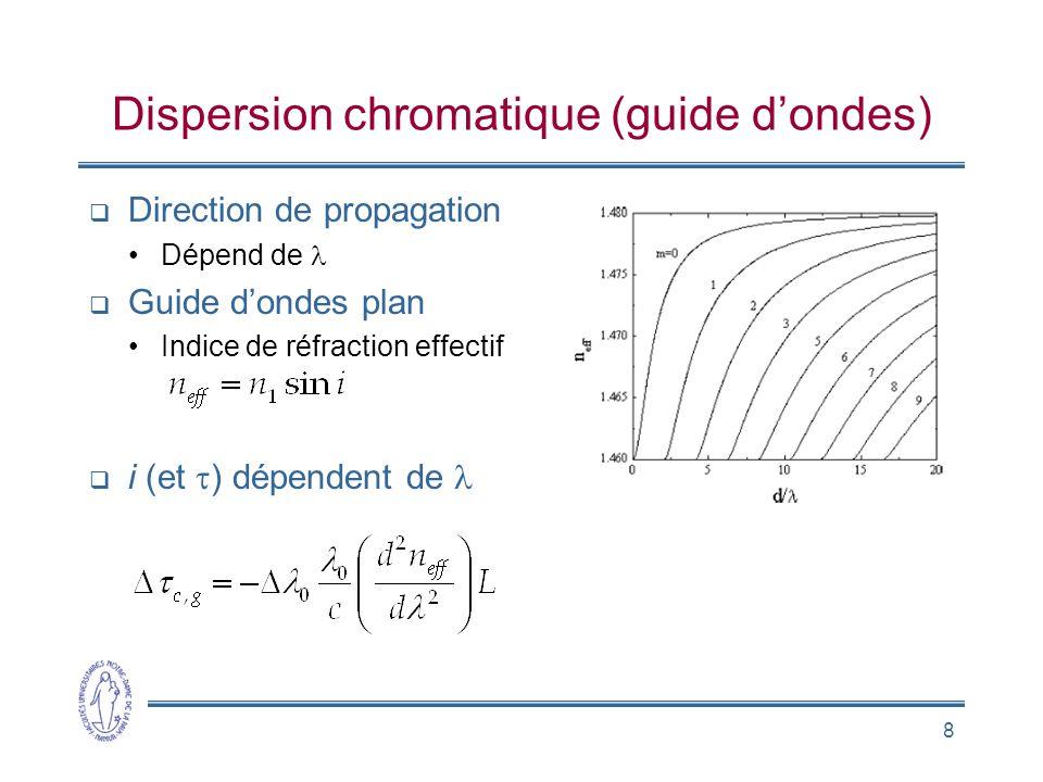 8 Dispersion chromatique (guide dondes) Direction de propagation Dépend de Guide dondes plan Indice de réfraction effectif i (et ) dépendent de