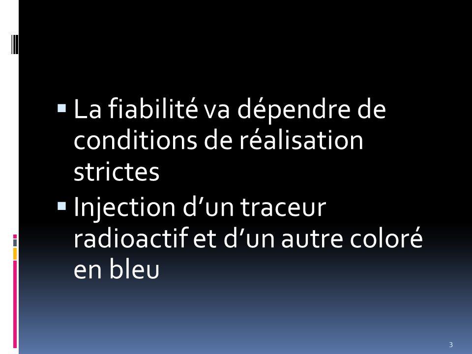 La fiabilité va dépendre de conditions de réalisation strictes Injection dun traceur radioactif et dun autre coloré en bleu 3