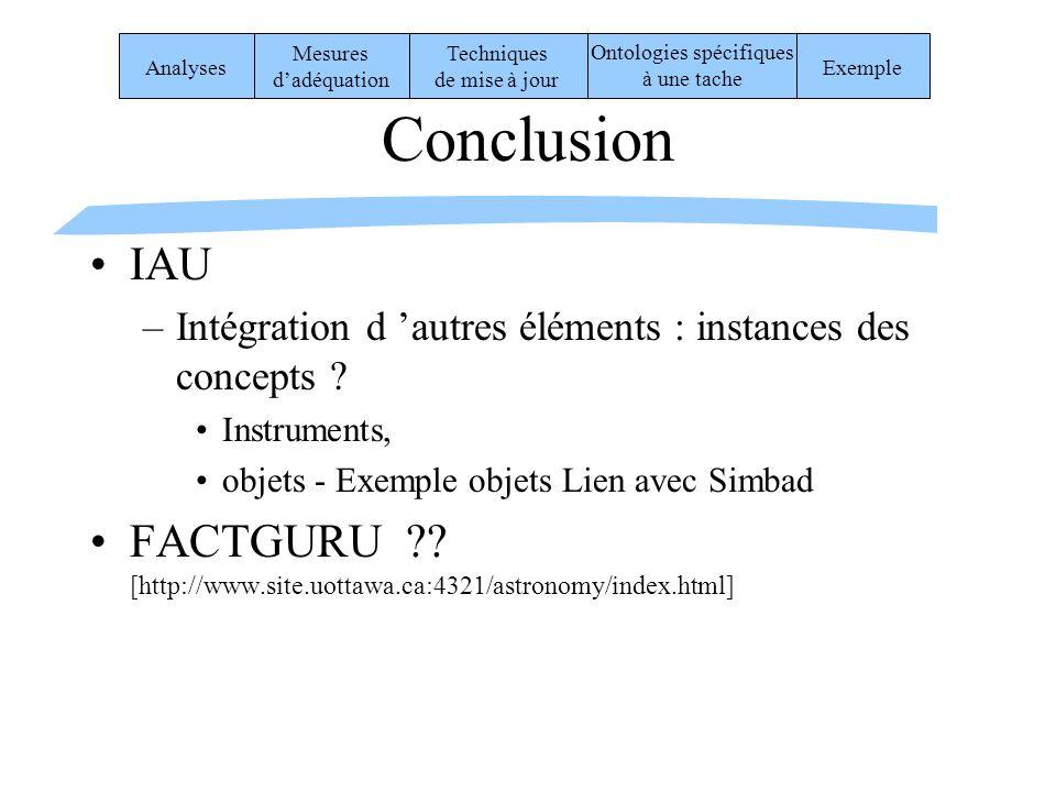 Conclusion IAU –Intégration d autres éléments : instances des concepts ? Instruments, objets - Exemple objets Lien avec Simbad FACTGURU ?? [http://www