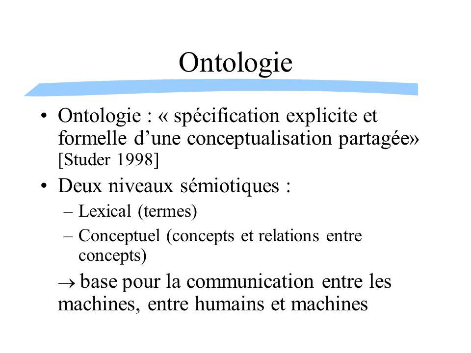 Ontologie Ontologie : « spécification explicite et formelle dune conceptualisation partagée» [Studer 1998] Deux niveaux sémiotiques : –Lexical (termes