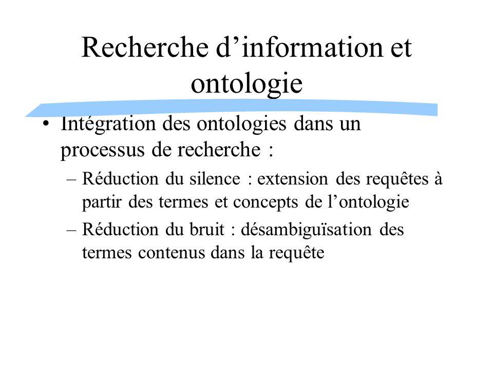 Recherche dinformation et ontologie Intégration des ontologies dans un processus de recherche : –Réduction du silence : extension des requêtes à parti
