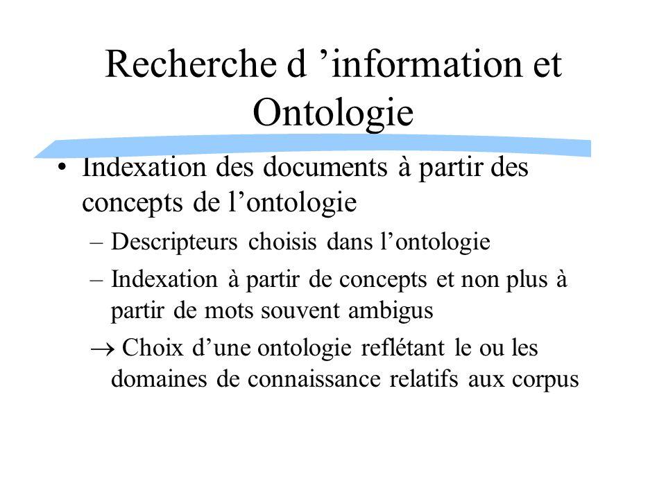 Recherche d information et Ontologie Indexation des documents à partir des concepts de lontologie –Descripteurs choisis dans lontologie –Indexation à
